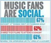 Social Media Infographic Image Formatted